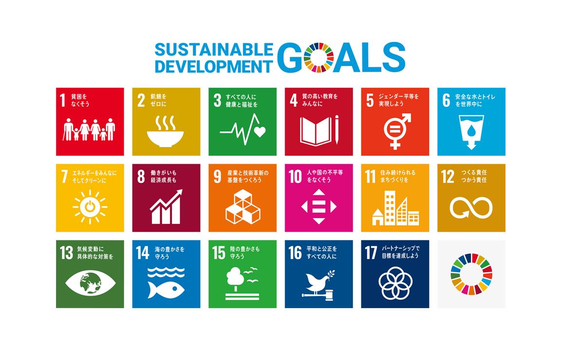 SDGsの17項目の達成目標